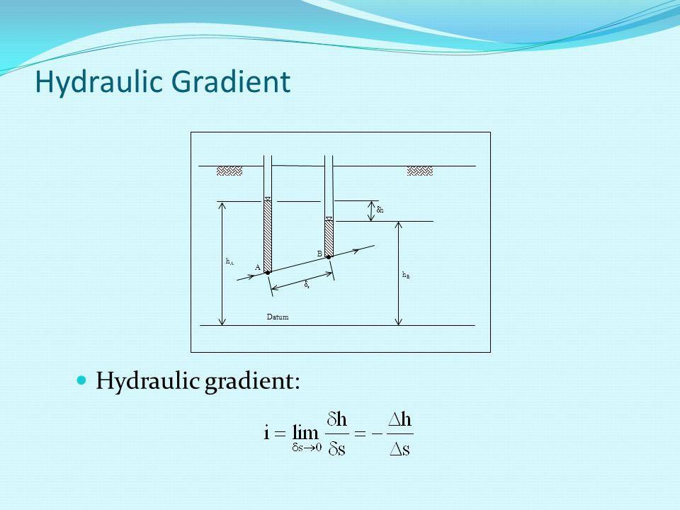 Hydraulic Gradient Hydraulic gradient: hh hBhB hAhA Datum B A ss