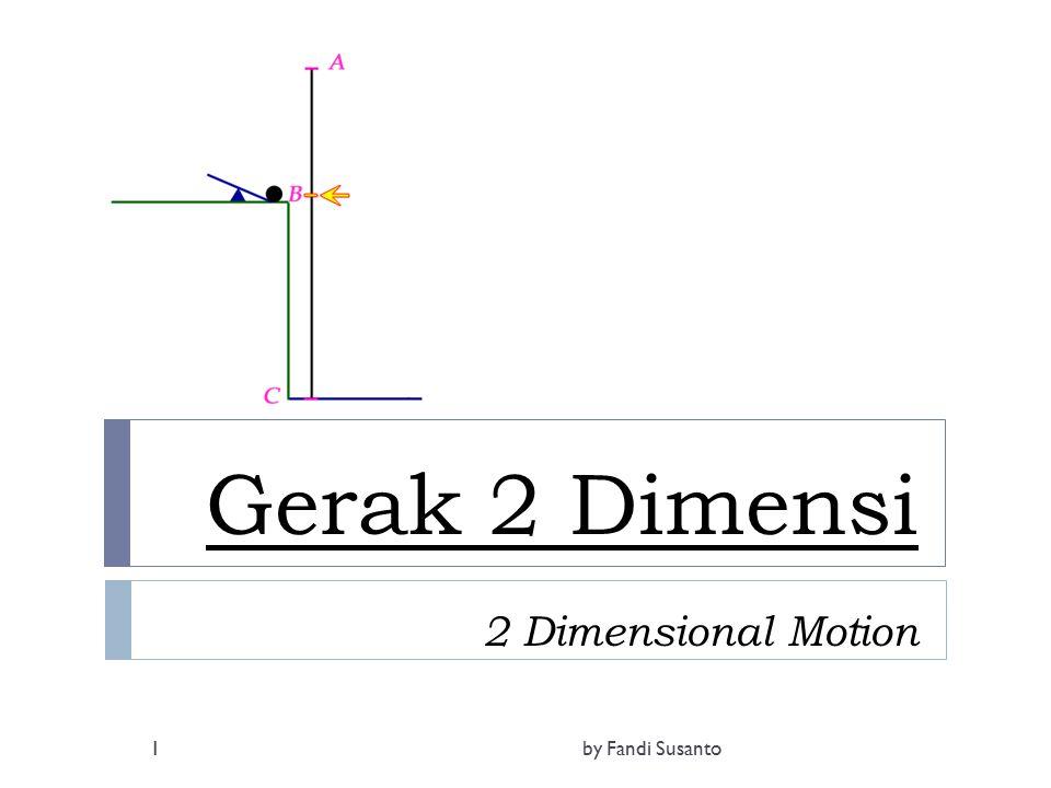 Persamaan Gerak 2 Dimensi 2 Dimension Motion Equations  Persamaan gerak dalam arah x Persamaan gerak dalam arah y 2by Fandi Susanto