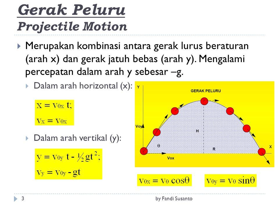 Gerak Peluru Projectile Motion  Merupakan kombinasi antara gerak lurus beraturan (arah x) dan gerak jatuh bebas (arah y). Mengalami percepatan dalam