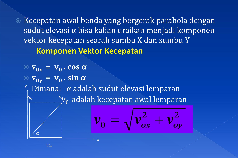  Kecepatan awal benda yang bergerak parabola dengan sudut elevasi α bisa kalian uraikan menjadi komponen vektor kecepatan searah sumbu X dan sumbu Y