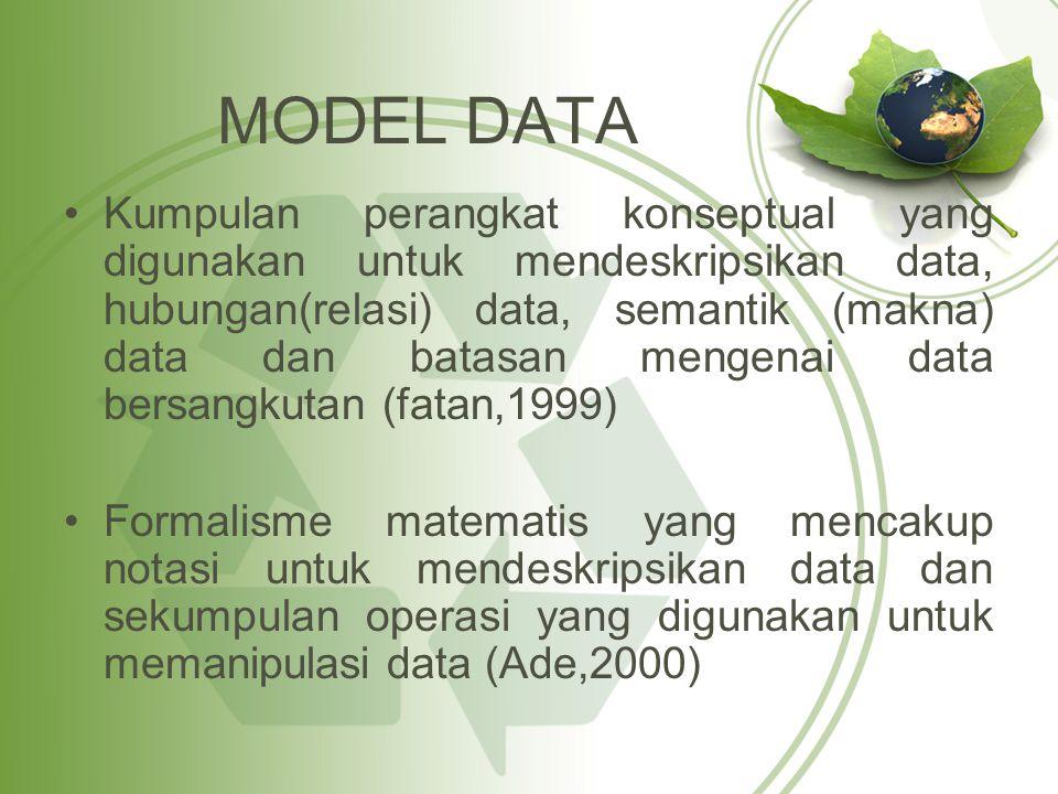 MODEL DATA Kumpulan perangkat konseptual yang digunakan untuk mendeskripsikan data, hubungan(relasi) data, semantik (makna) data dan batasan mengenai