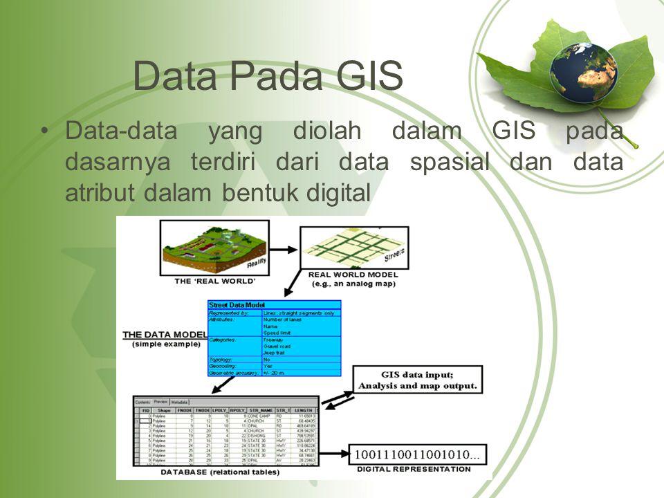 Data Pada GIS Data-data yang diolah dalam GIS pada dasarnya terdiri dari data spasial dan data atribut dalam bentuk digital