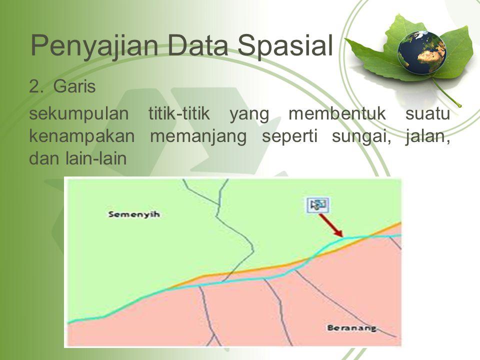 Penyajian Data Spasial 2.Garis sekumpulan titik-titik yang membentuk suatu kenampakan memanjang seperti sungai, jalan, dan lain-lain