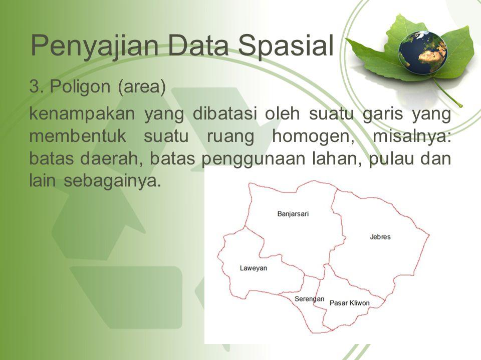 Penyajian Data Spasial 3. Poligon (area) kenampakan yang dibatasi oleh suatu garis yang membentuk suatu ruang homogen, misalnya: batas daerah, batas p
