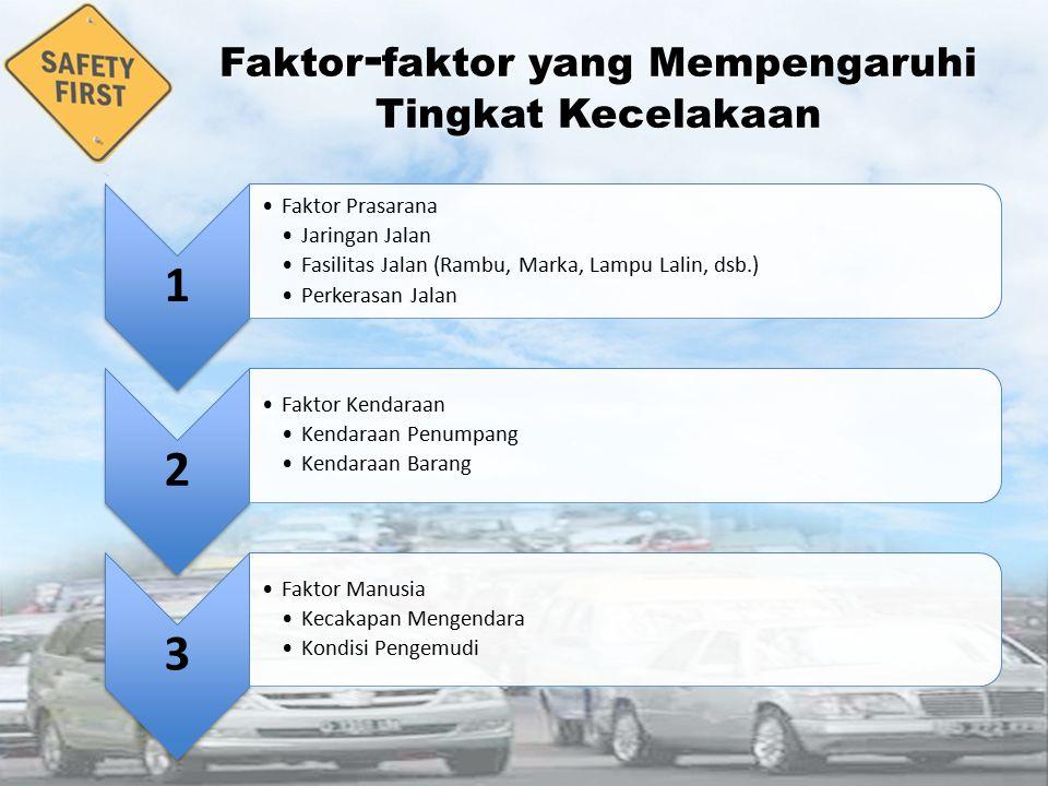 Faktorfaktor yang Mempengaruhi Tingkat Kecelakaan Faktor - faktor yang Mempengaruhi Tingkat Kecelakaan 3