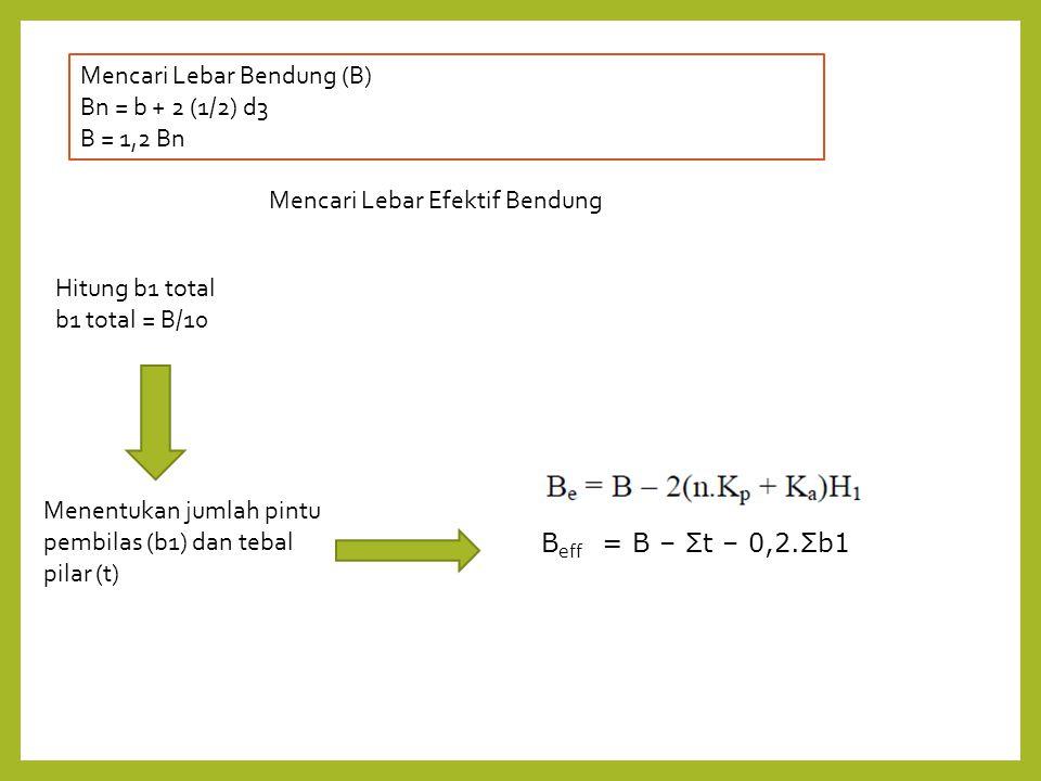 Mencari Lebar Bendung (B) Bn = b + 2 (1/2) d3 B = 1,2 Bn Mencari Lebar Efektif Bendung Menentukan jumlah pintu pembilas (b1) dan tebal pilar (t) Hitun