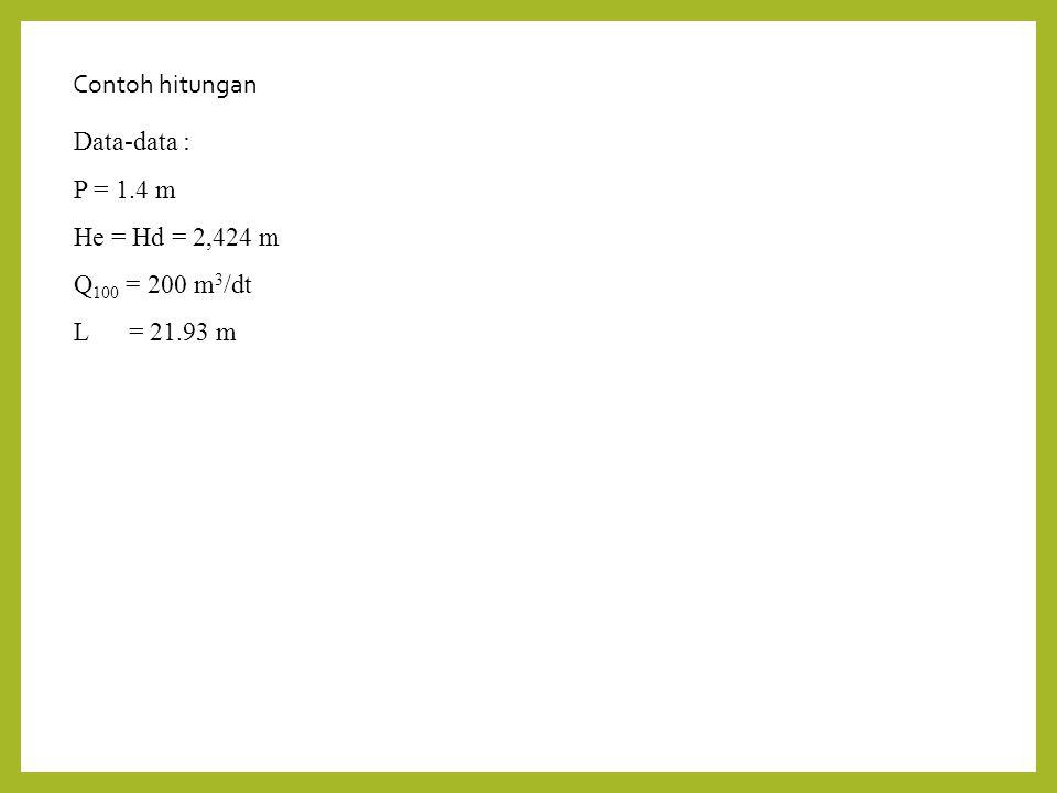 Contoh hitungan Data-data : P = 1.4 m He = Hd = 2,424 m Q 100 = 200 m 3 /dt L = 21.93 m