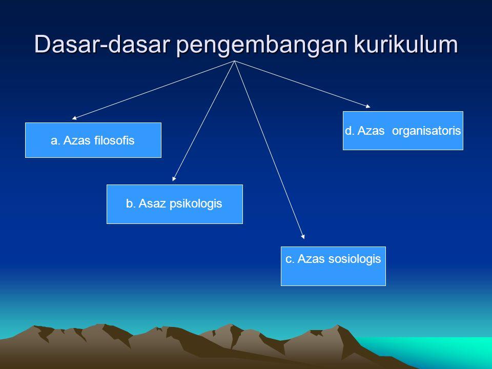 Dasar-dasar pengembangan kurikulum a. Azas filosofis b. Asaz psikologis c. Azas sosiologis d. Azas organisatoris