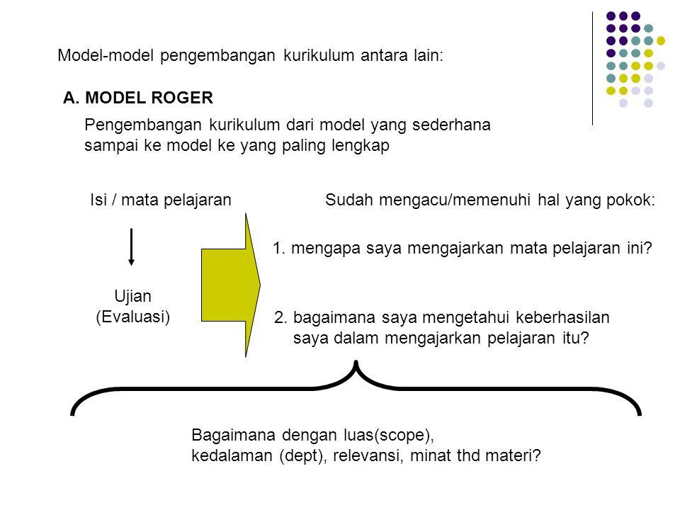 Model-model pengembangan kurikulum antara lain: A. MODEL ROGER Pengembangan kurikulum dari model yang sederhana sampai ke model ke yang paling lengkap