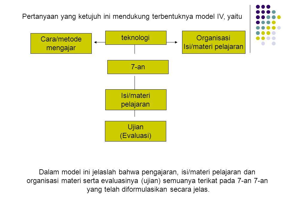 Pertanyaan yang ketujuh ini mendukung terbentuknya model IV, yaitu Cara/metode mengajar Organisasi Isi/materi pelajaran Ujian (Evaluasi) Isi/materi pe