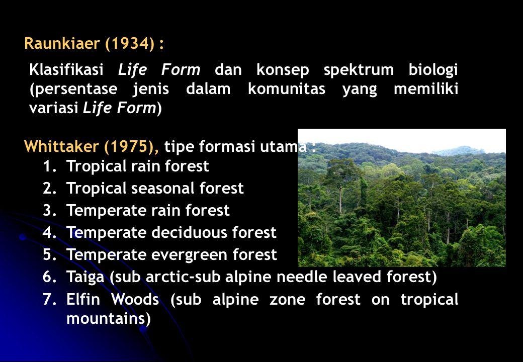 Raunkiaer (1934) : Klasifikasi Life Form dan konsep spektrum biologi (persentase jenis dalam komunitas yang memiliki variasi Life Form) Whittaker (197