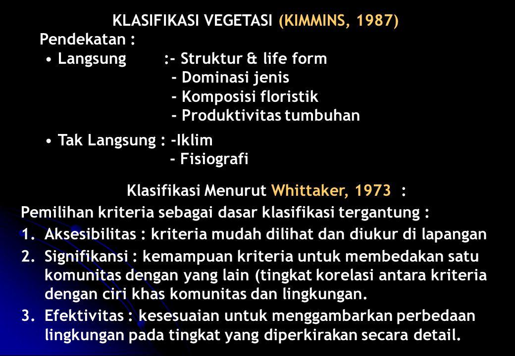 KLASIFIKASI VEGETASI (KIMMINS, 1987) Pendekatan : Langsung :- Struktur & life form - Dominasi jenis - Komposisi floristik - Produktivitas tumbuhan Tak