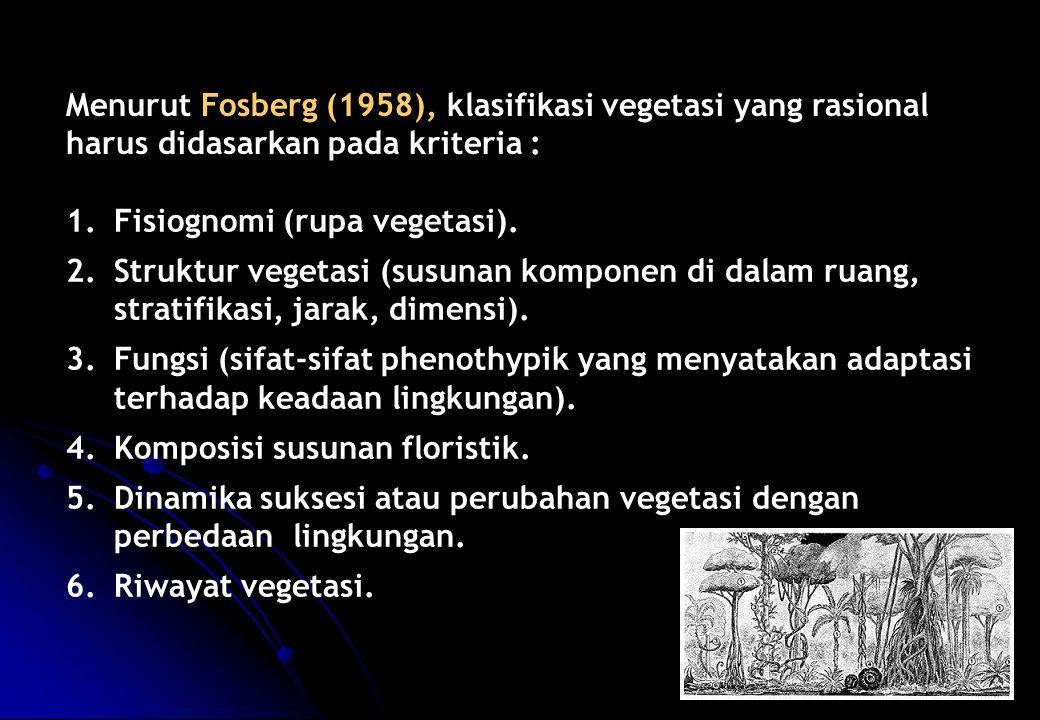 1.Fisiognomi (rupa vegetasi). 2.Struktur vegetasi (susunan komponen di dalam ruang, stratifikasi, jarak, dimensi). 3.Fungsi (sifat-sifat phenothypik y