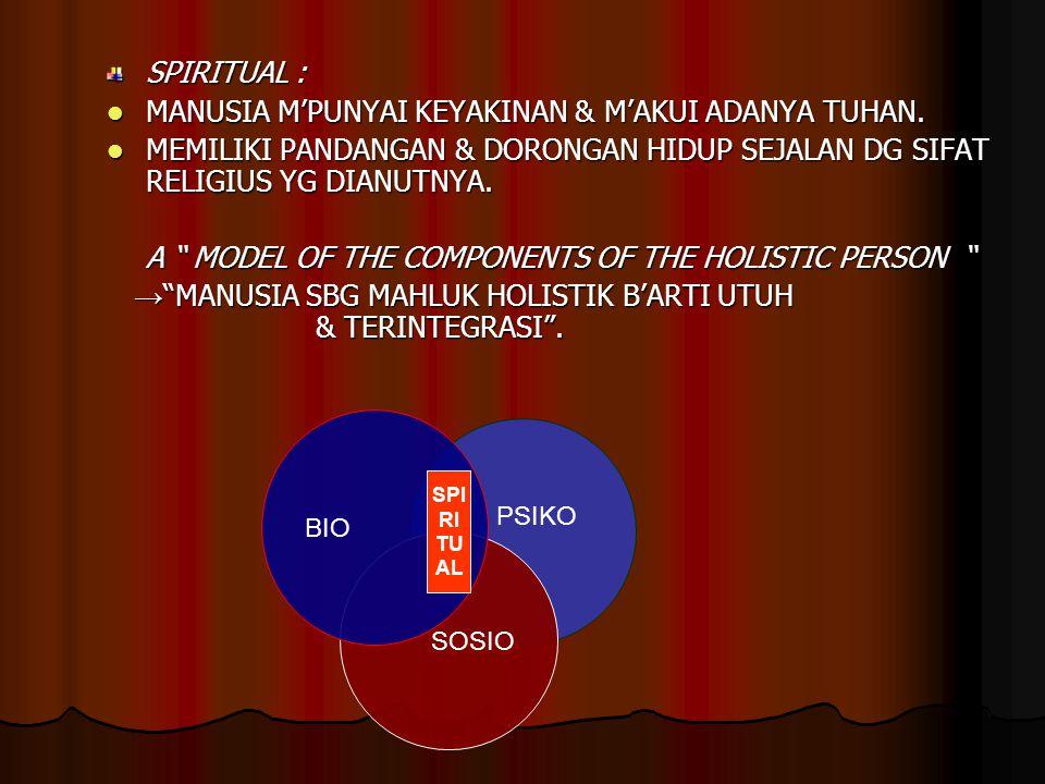 PSIKO SOSIO SPIRITUAL : MANUSIA M'PUNYAI KEYAKINAN & M'AKUI ADANYA TUHAN. MANUSIA M'PUNYAI KEYAKINAN & M'AKUI ADANYA TUHAN. MEMILIKI PANDANGAN & DORON