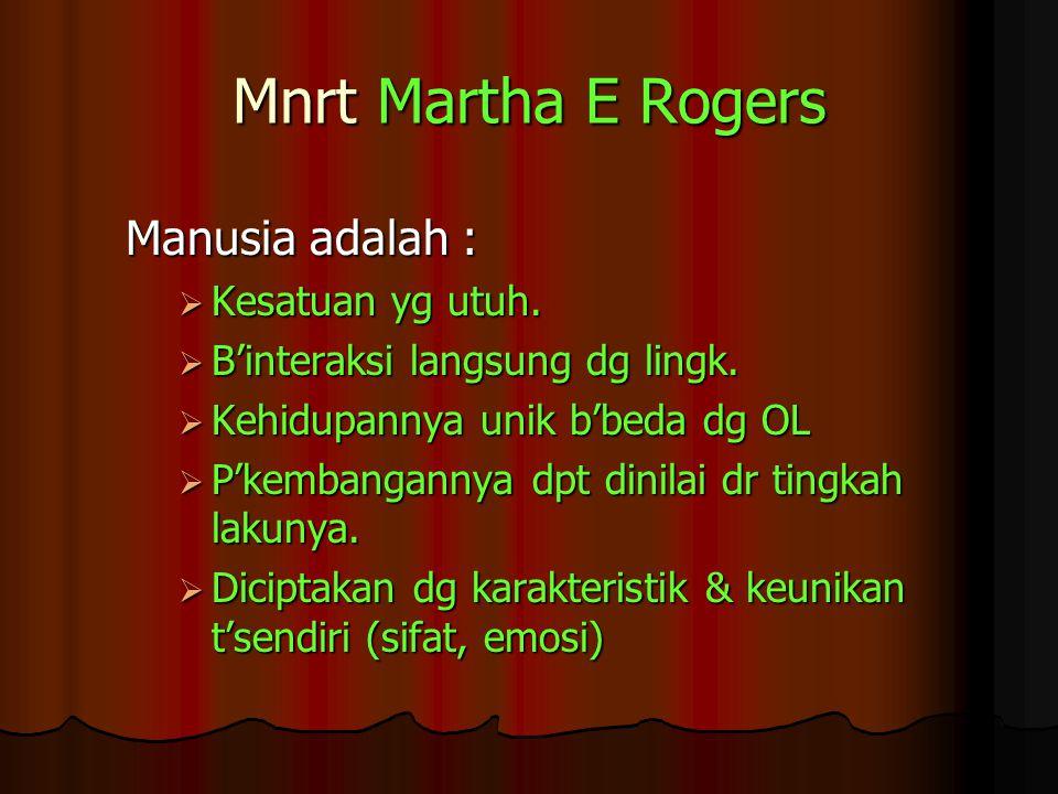 Mnrt Martha E Rogers Manusia adalah :  Kesatuan yg utuh.  B'interaksi langsung dg lingk.  Kehidupannya unik b'beda dg OL  P'kembangannya dpt dinil