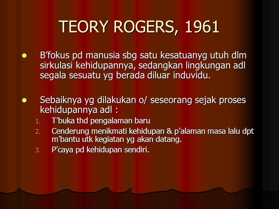 TEORY ROGERS, 1961 B'fokus pd manusia sbg satu kesatuanyg utuh dlm sirkulasi kehidupannya, sedangkan lingkungan adl segala sesuatu yg berada diluar in