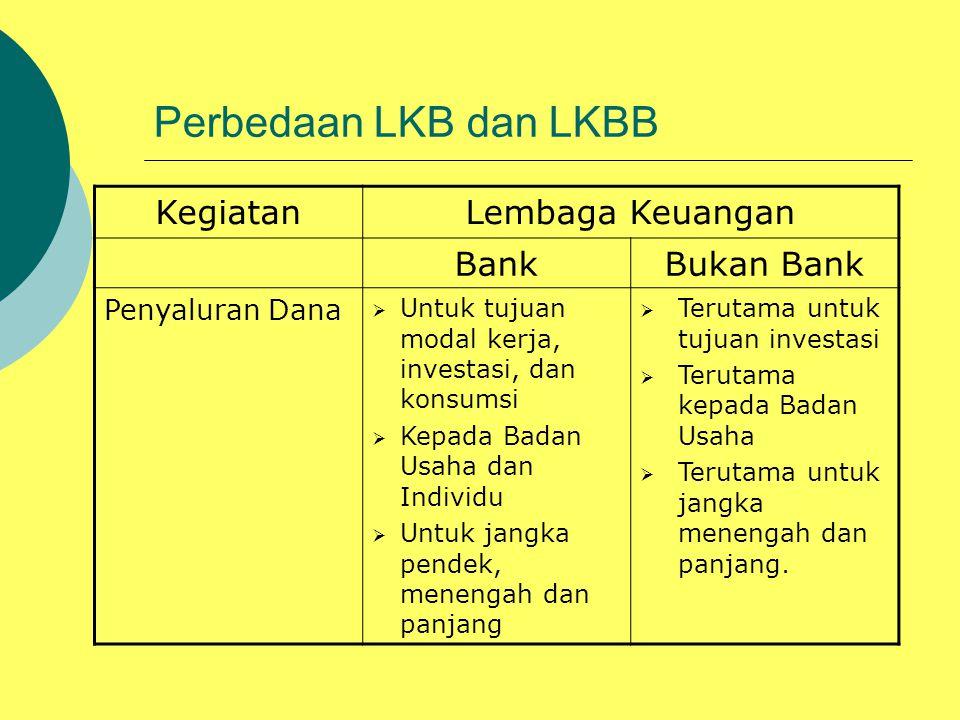 Perbedaan LKB dan LKBB KegiatanLembaga Keuangan BankBukan Bank Penyaluran Dana  Untuk tujuan modal kerja, investasi, dan konsumsi  Kepada Badan Usah
