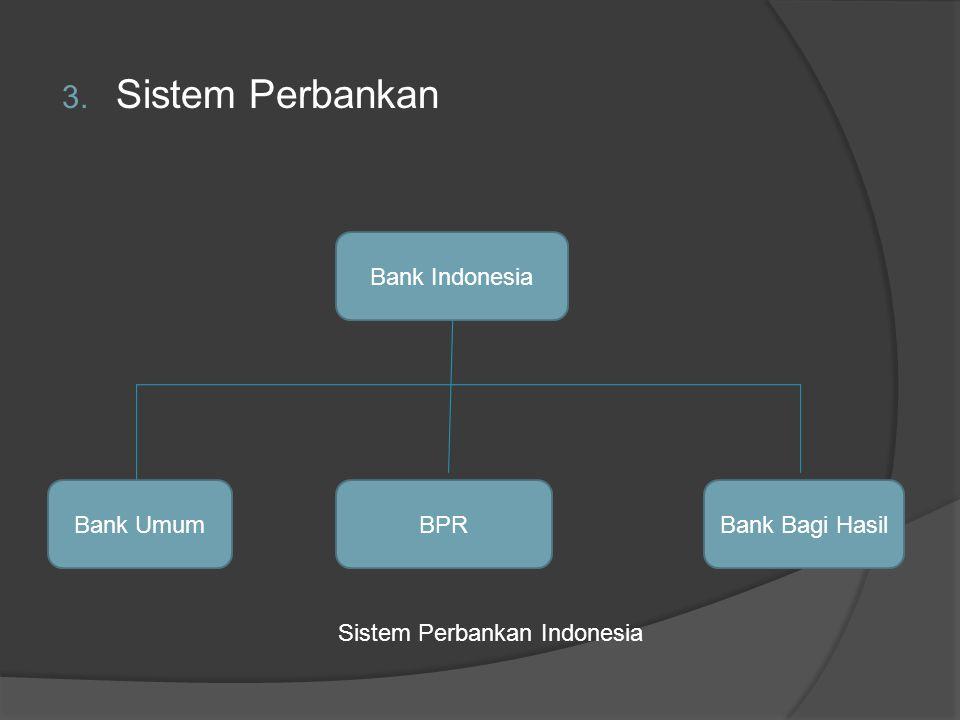 3. Sistem Perbankan Sistem Perbankan Indonesia Bank Indonesia BPRBank Bagi HasilBank Umum
