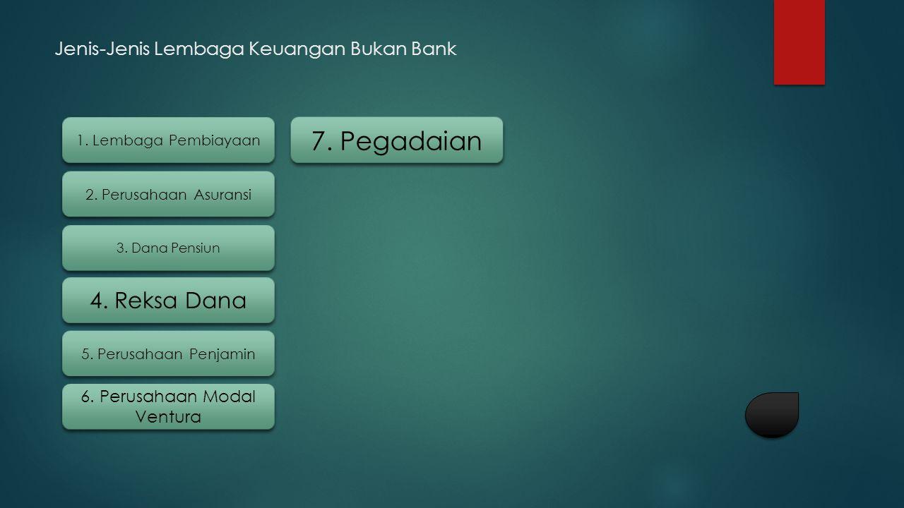 Jenis-Jenis Lembaga Keuangan Bukan Bank 1.Lembaga Pembiayaan 2.