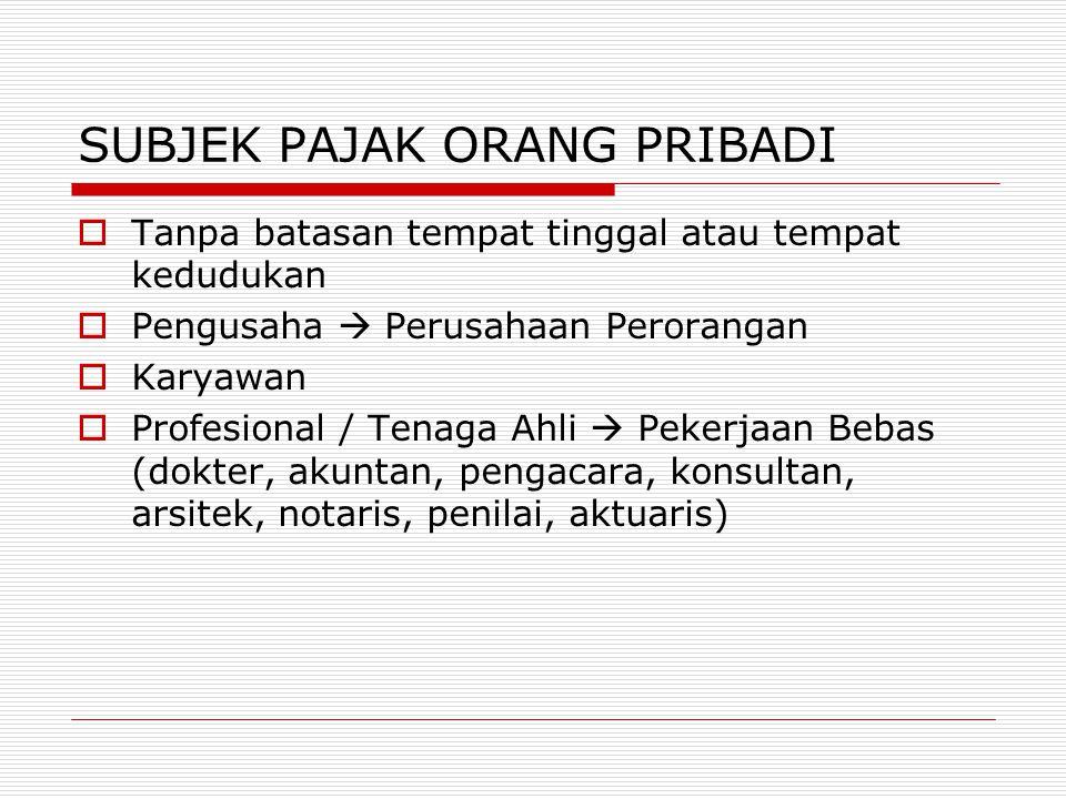Tarif PPh Final (1) – Pasal 4 Ayat 2 No.Jenis PenghasilanDPP / Tarif Pajak 1.Penghasilan Bunga Deposito, Termasuk Simpanan pada Bank Dalam Negeri yang Memiliki Cabang di Luar Negeri Jumlah Bruto/20% 2.Penghasilan Bunga Tabungan, Jasa Giro, dan Diskonto Sertifikat Bank Indonesia Jumlah Bruto/20% 3.Penghasilan Berupa HadiahJumlah Bruto/25% 4.Penghasilan dari Pengalihan Hak atas Tanah dan atau Bangunan Jumlah Bruto/5% 5.Penghasilan Sewa Tanah dan/atau Bangunan Jumlah Bruto/10%