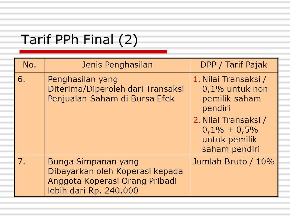 Tarif PPh Final (2) No.Jenis PenghasilanDPP / Tarif Pajak 6.Penghasilan yang Diterima/Diperoleh dari Transaksi Penjualan Saham di Bursa Efek 1.Nilai T