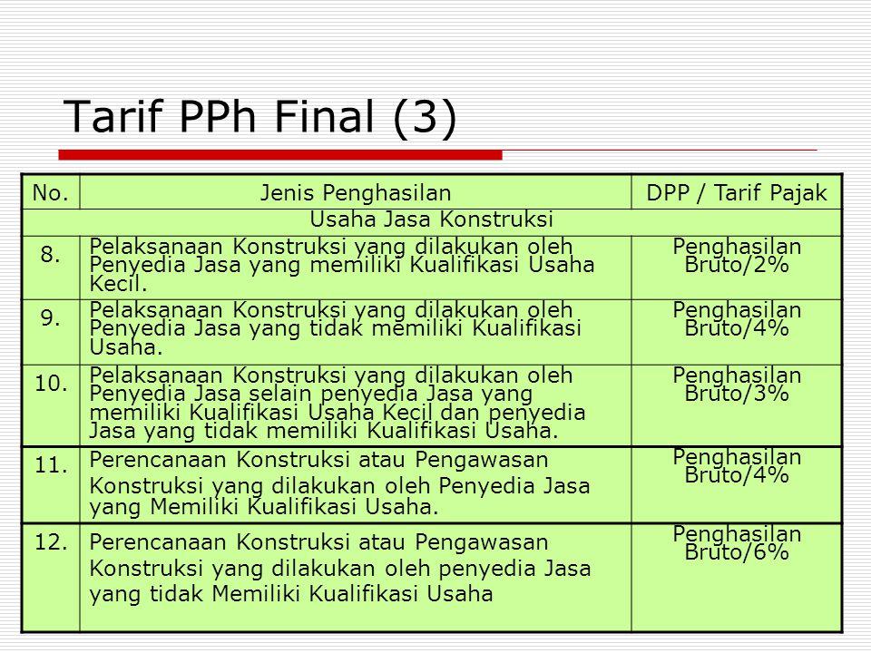 Tarif PPh Final (3) No.Jenis PenghasilanDPP / Tarif Pajak Usaha Jasa Konstruksi 8. Pelaksanaan Konstruksi yang dilakukan oleh Penyedia Jasa yang memil