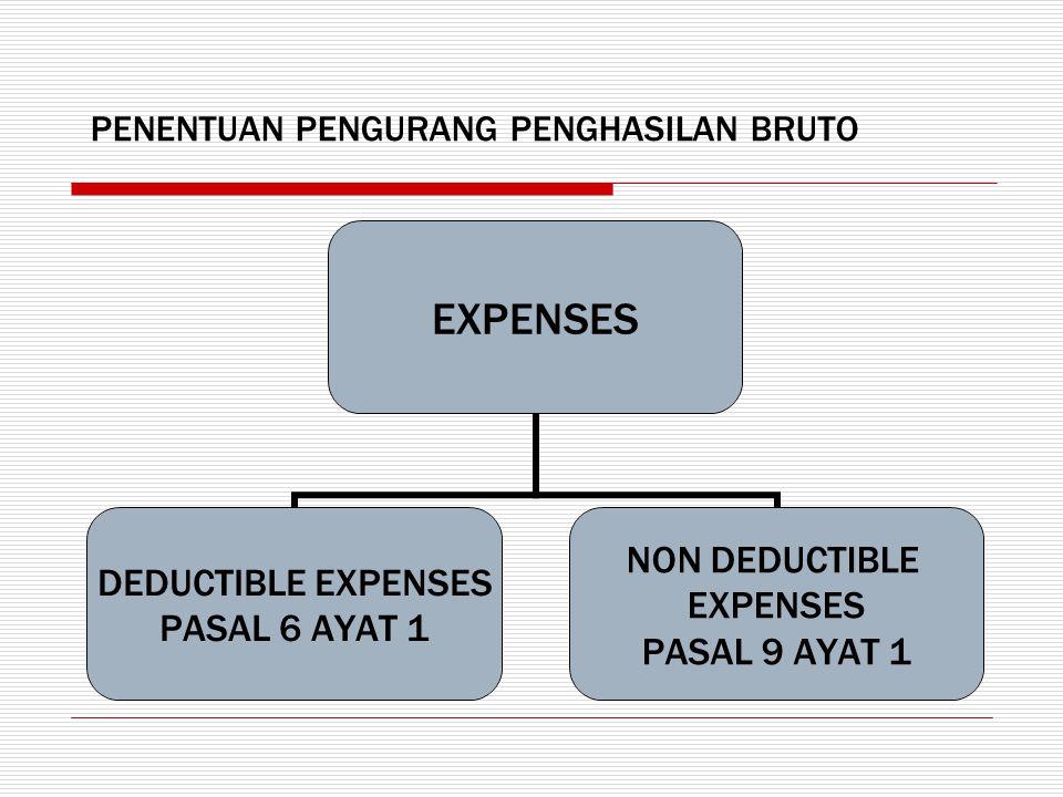 PENENTUAN PENGURANG PENGHASILAN BRUTO EXPENSES DEDUCTIBLE EXPENSES PASAL 6 AYAT 1 NON DEDUCTIBLE EXPENSES PASAL 9 AYAT 1