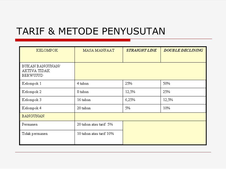 TARIF & METODE PENYUSUTAN