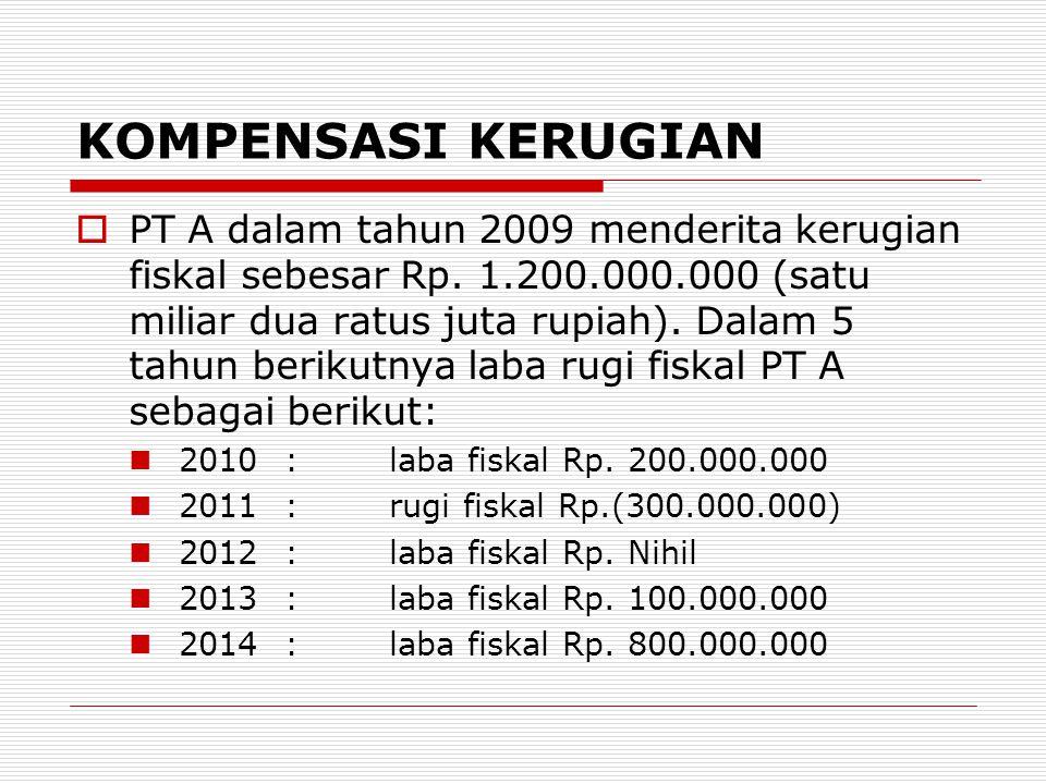 KOMPENSASI KERUGIAN  PT A dalam tahun 2009 menderita kerugian fiskal sebesar Rp. 1.200.000.000 (satu miliar dua ratus juta rupiah). Dalam 5 tahun ber