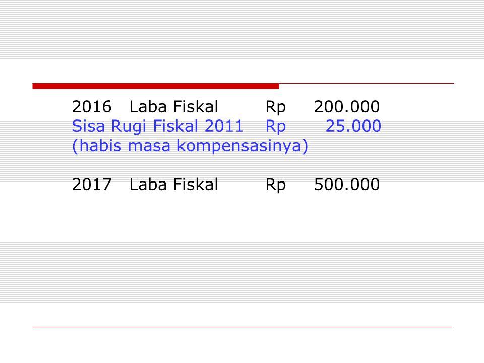 2016Laba FiskalRp 200.000 Sisa Rugi Fiskal 2011Rp 25.000 (habis masa kompensasinya) 2017Laba FiskalRp 500.000