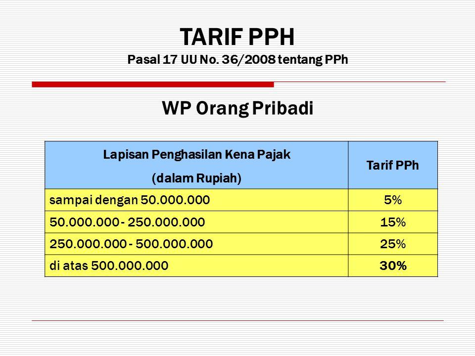 TARIF PPH Pasal 17 UU No. 36/2008 tentang PPh Lapisan Penghasilan Kena Pajak Tarif PPh (dalam Rupiah) sampai dengan 50.000.0005% 50.000.000 - 250.000.