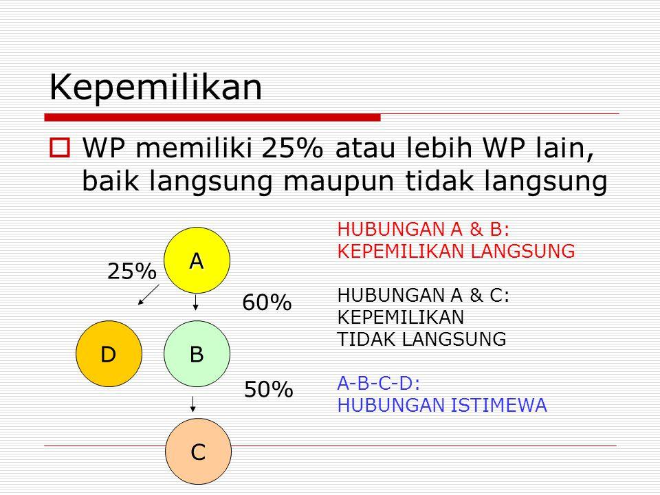Kepemilikan  WP memiliki 25% atau lebih WP lain, baik langsung maupun tidak langsung A DB C 25% 60% 50% HUBUNGAN A & B: KEPEMILIKAN LANGSUNG HUBUNGAN