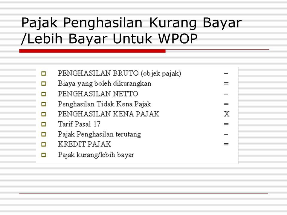 Pajak Penghasilan Kurang Bayar /Lebih Bayar Untuk WPOP