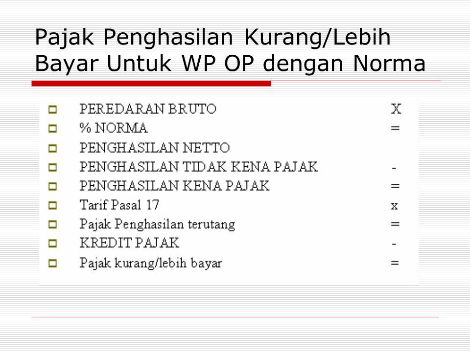 Pajak Penghasilan Kurang/Lebih Bayar Untuk WP OP dengan Norma