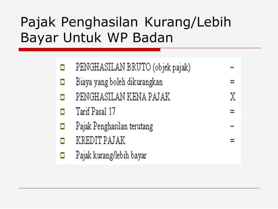Pajak Penghasilan Kurang/Lebih Bayar Untuk WP Badan