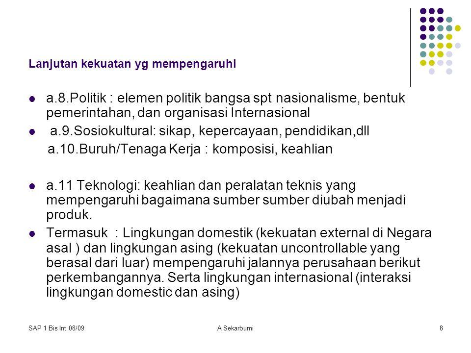 SAP 1 Bis Int 08/09A Sekarbumi8 Lanjutan kekuatan yg mempengaruhi a.8.Politik : elemen politik bangsa spt nasionalisme, bentuk pemerintahan, dan organ