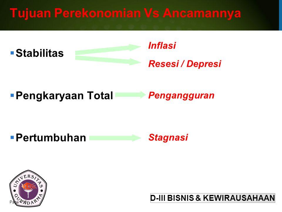 D-III BISNIS & KEWIRAUSAHAAN Page  13 Tujuan Perekonomian Vs Ancamannya  Stabilitas  Pengkaryaan Total  Pertumbuhan Inflasi Resesi / Depresi Penga