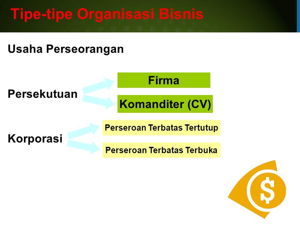 Usaha Perseorangan Persekutuan Korporasi Tipe-tipe Organisasi Bisnis Firma Komanditer (CV) Perseroan Terbatas Tertutup Perseroan Terbatas Terbuka