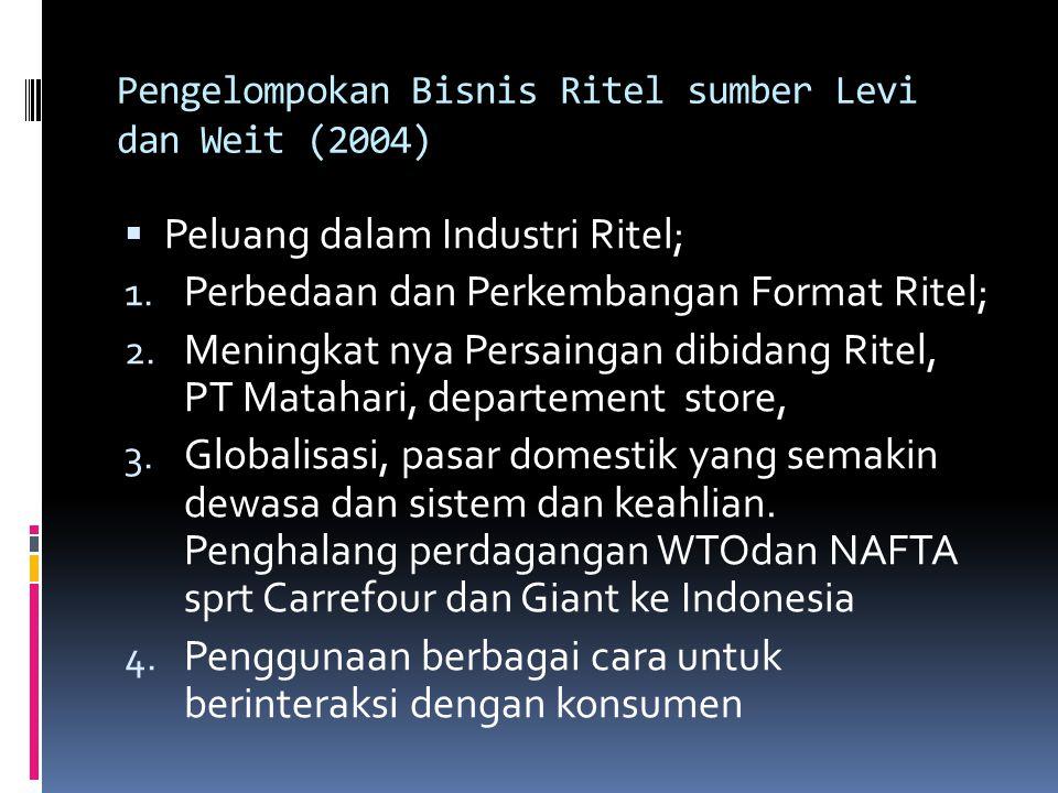 Pengelompokan Bisnis Ritel sumber Levi dan Weit (2004)  Peluang dalam Industri Ritel; 1. Perbedaan dan Perkembangan Format Ritel; 2. Meningkat nya Pe