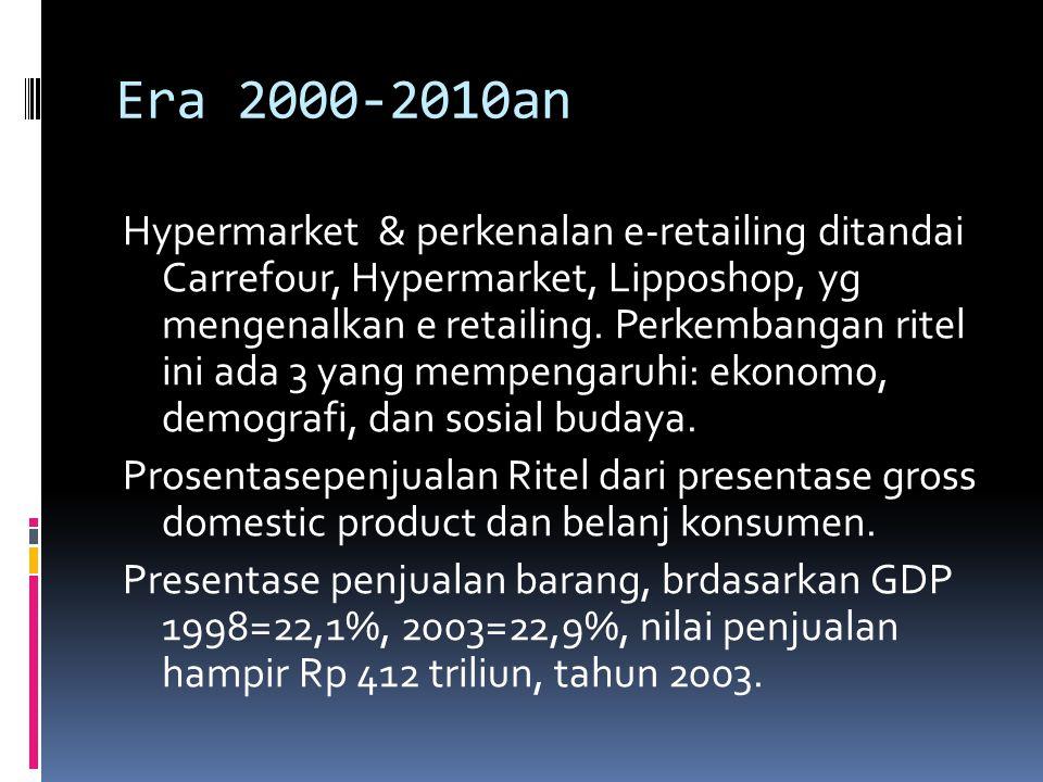 Era 2000-2010an Hypermarket & perkenalan e-retailing ditandai Carrefour, Hypermarket, Lipposhop, yg mengenalkan e retailing. Perkembangan ritel ini ad