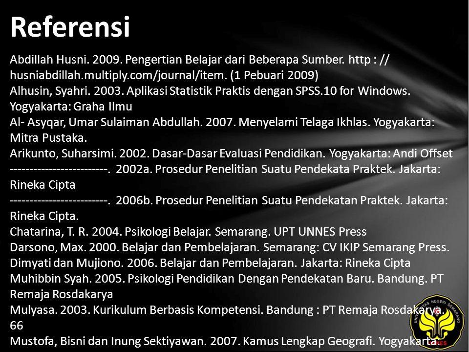 Referensi Abdillah Husni.2009. Pengertian Belajar dari Beberapa Sumber.