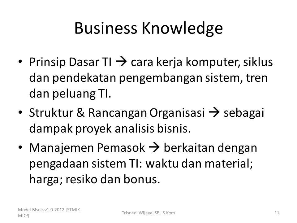 Business Knowledge Prinsip Dasar TI  cara kerja komputer, siklus dan pendekatan pengembangan sistem, tren dan peluang TI. Struktur & Rancangan Organi
