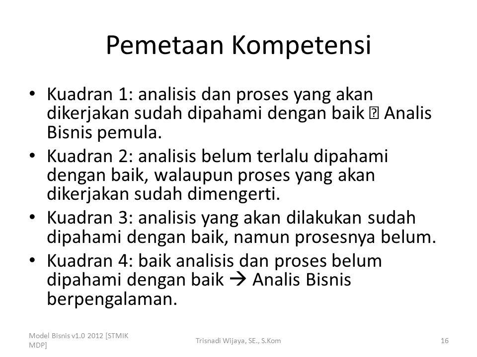 Pemetaan Kompetensi Kuadran 1: analisis dan proses yang akan dikerjakan sudah dipahami dengan baik  Analis Bisnis pemula. Kuadran 2: analisis belum t