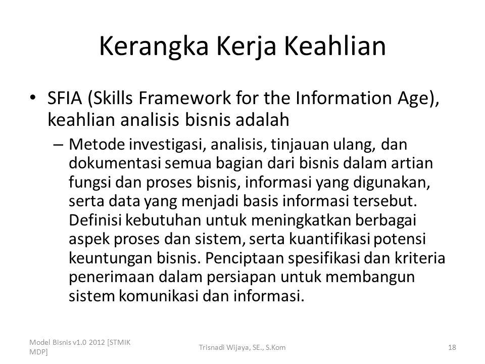 Kerangka Kerja Keahlian SFIA (Skills Framework for the Information Age), keahlian analisis bisnis adalah – Metode investigasi, analisis, tinjauan ulan