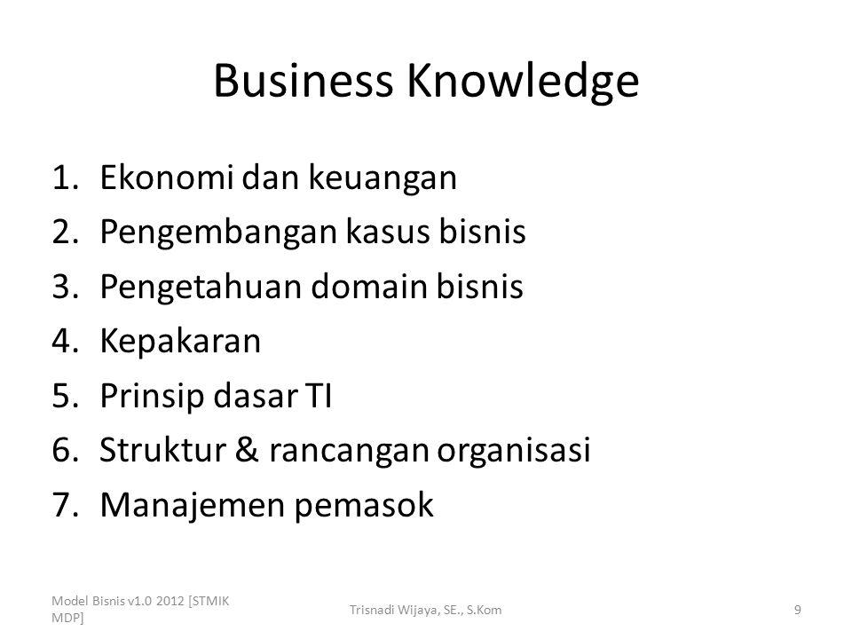 Business Knowledge 1.Ekonomi dan keuangan 2.Pengembangan kasus bisnis 3.Pengetahuan domain bisnis 4.Kepakaran 5.Prinsip dasar TI 6.Struktur & rancanga