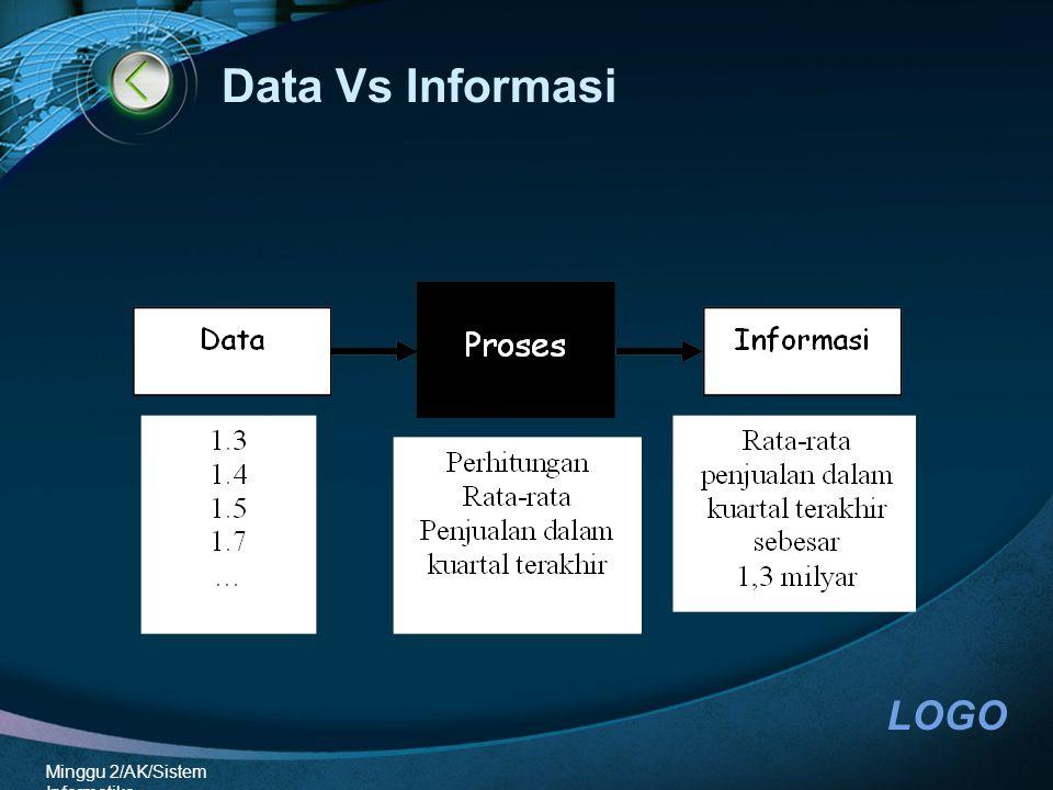 LOGO Minggu 2/AK/Sistem Informatika Data Vs Informasi