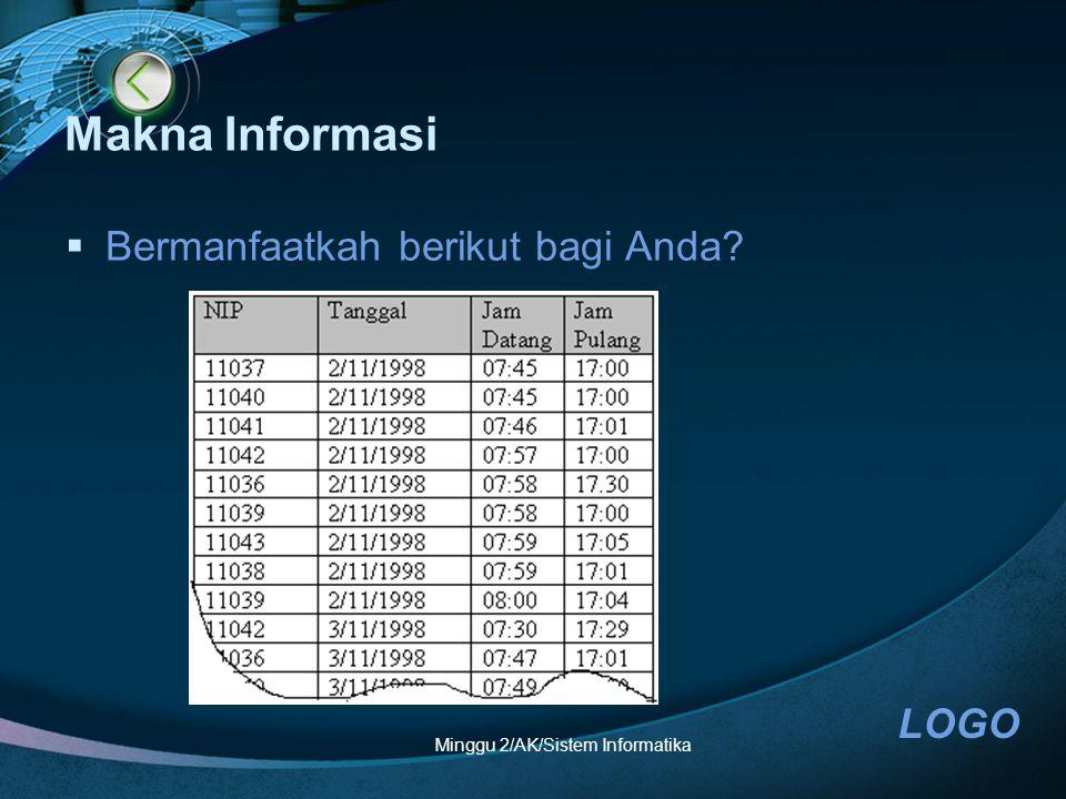 LOGO Minggu 2/AK/Sistem Informatika Makna Informasi  Bermanfaatkah berikut bagi Anda?