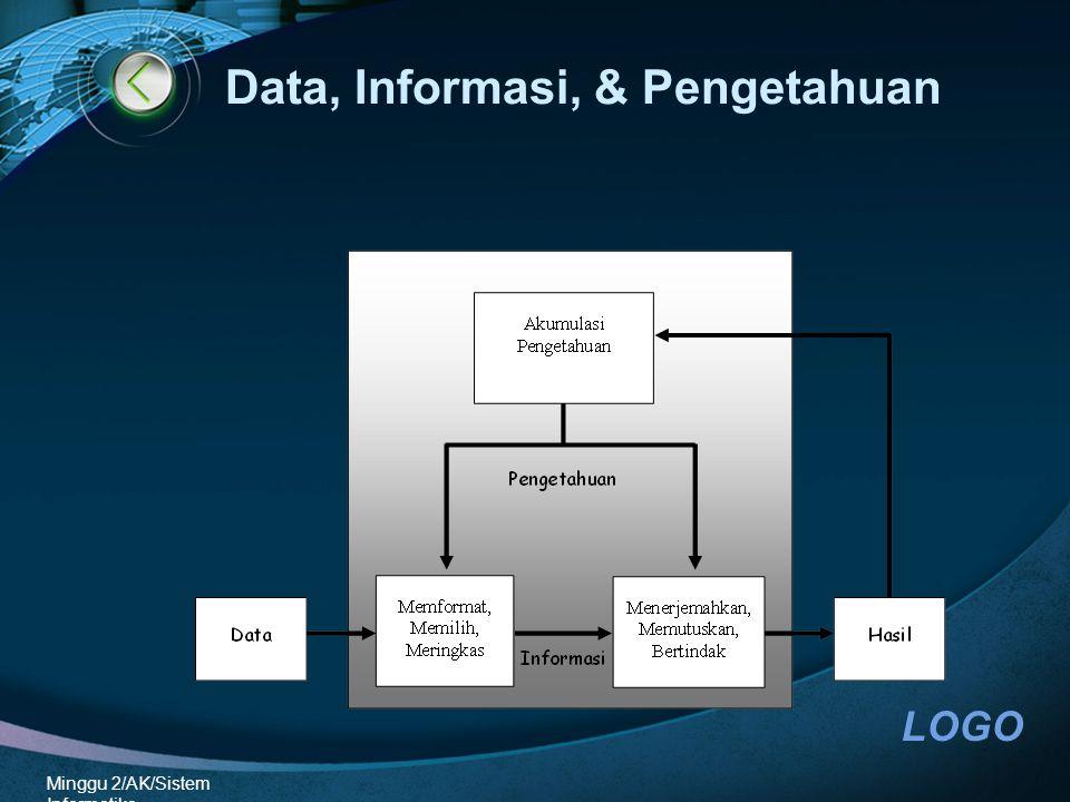LOGO Minggu 2/AK/Sistem Informatika Data, Informasi, & Pengetahuan