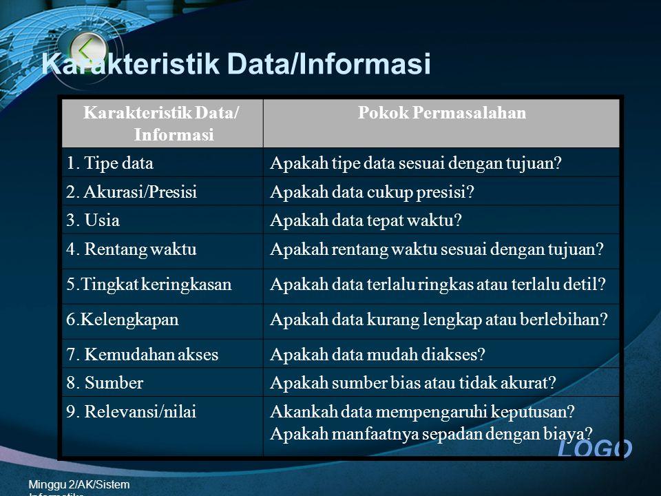 LOGO Minggu 2/AK/Sistem Informatika Karakteristik Data/Informasi Pokok Permasalahan 1.