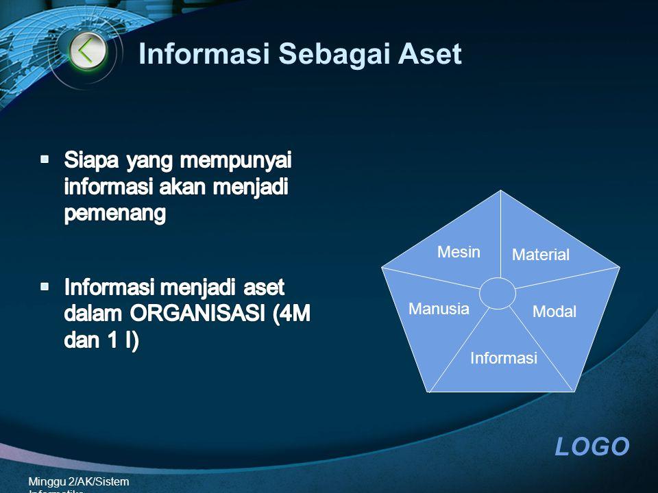 LOGO Minggu 2/AK/Sistem Informatika Informasi Sebagai Aset Manusia Mesin Material Modal Informasi
